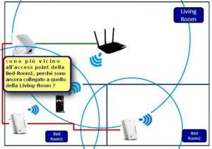 esempio roaming