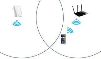 roaming wifi